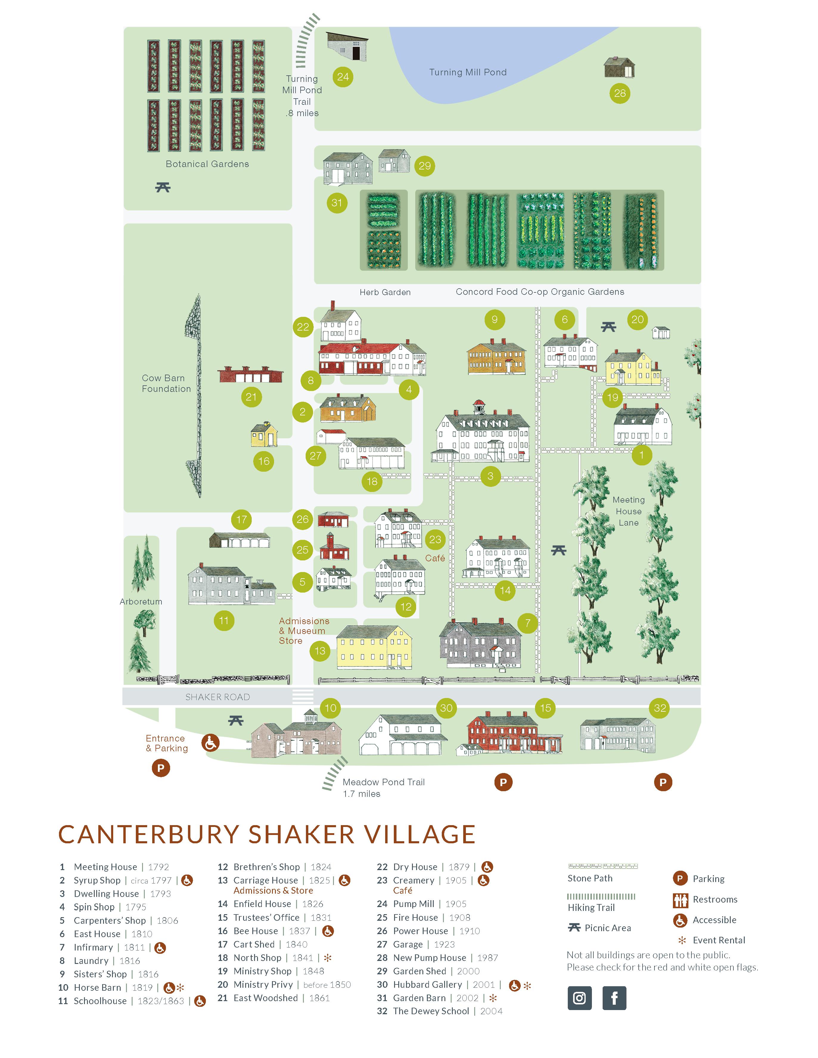 CSV Village Map New